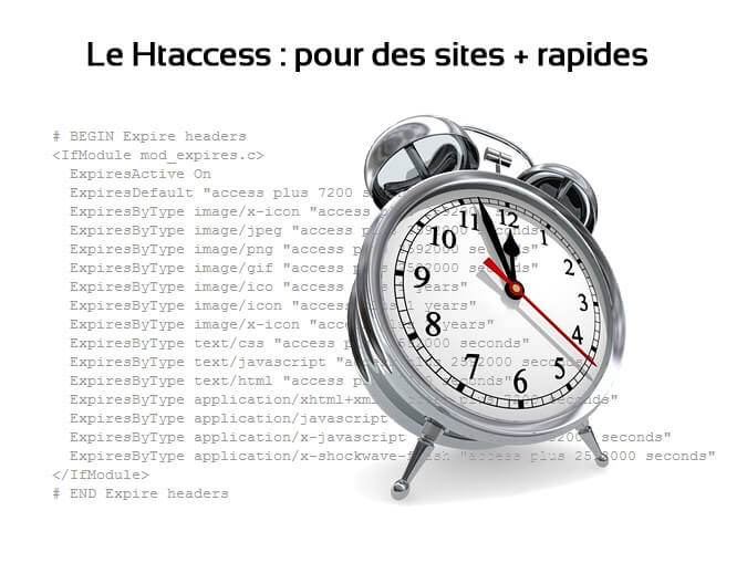 Htaccess : cache control et expire headers