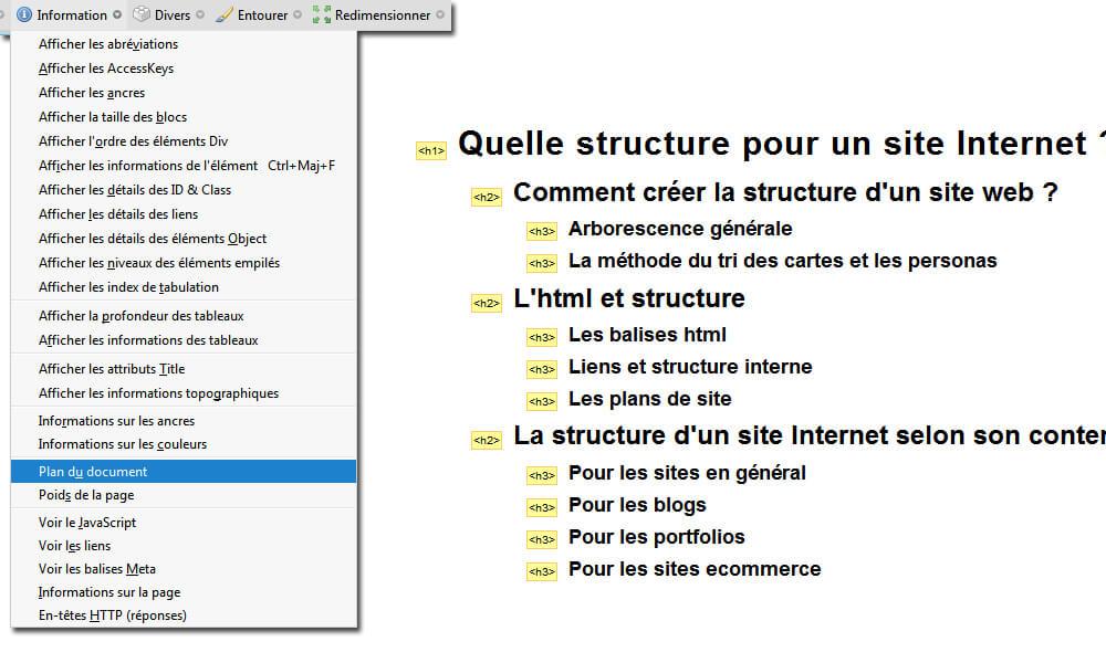 Structure de site internet comment faire for Qu est ce qu un plan du site pour une maison
