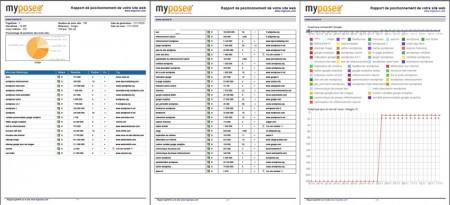Suivi de positionnement PDF par Myposeo