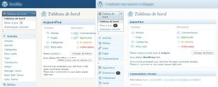 Couleur de l'administration WordPress