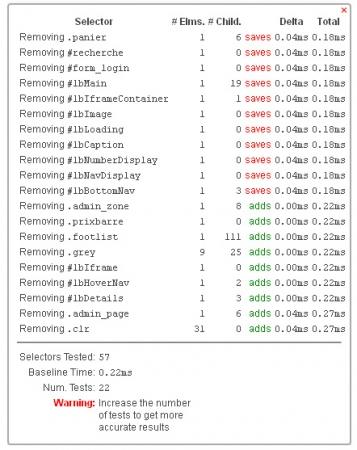 Performances CSS avec CSS Stress Test