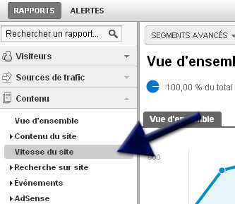 Menu Vitesse de Google Analytics
