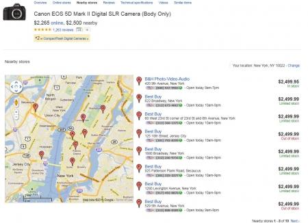 Les magasins physique et Google Shopping