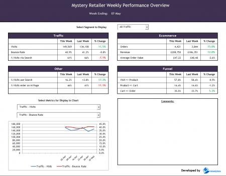 Analytics Excel Dashboard