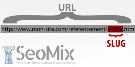 URL et Slug