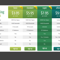 Plugin WordPress CSS3 Pricing Tables