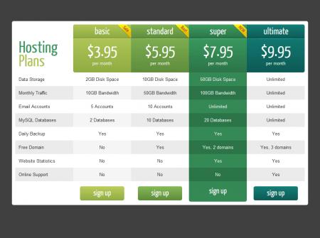 Plugin WordPress CSS3 Pricing Tables