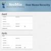 Le nom public et User Name Security