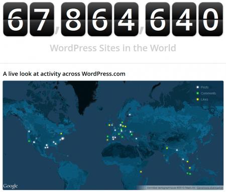 Statistiques mondiales de WordPress.com