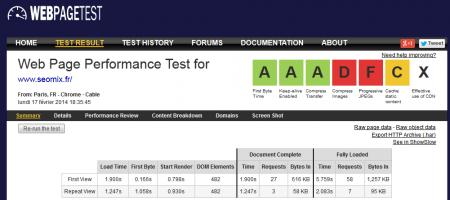 Les résultats de WP Rocket avec WebPageTest