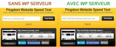 Comparaison de vitesse avec WP Serveur