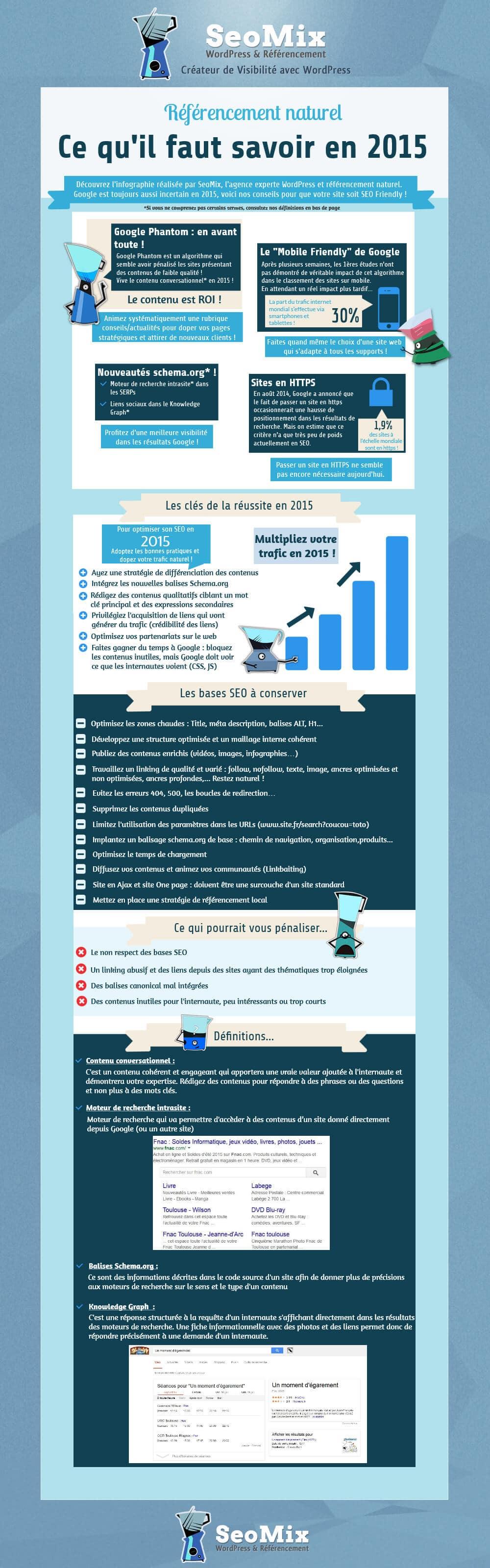 Conseils SEO 2015 : infographie