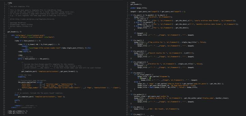 Exemple de code WordPress