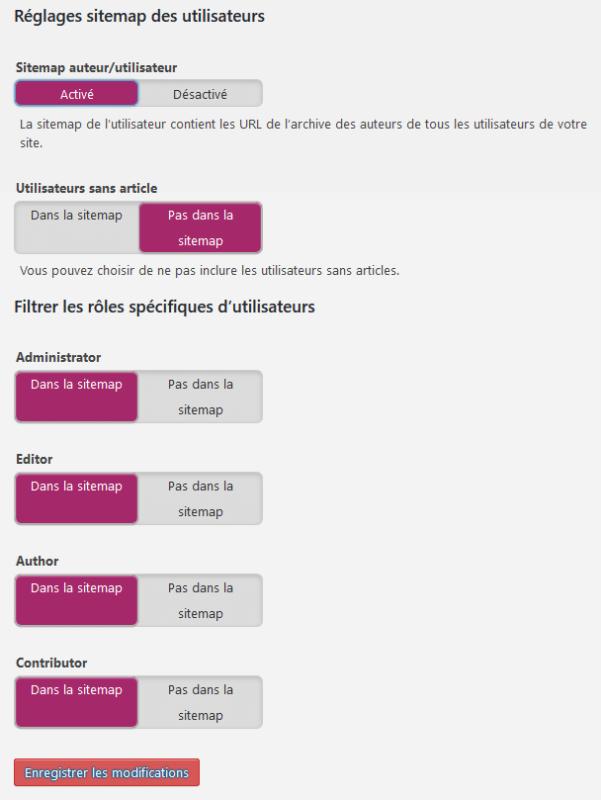 Réglages du sitemap des utilisateurs Yoast