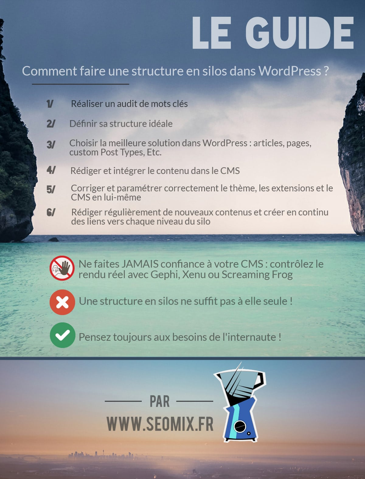 Structure SEO en silos dans WordPress