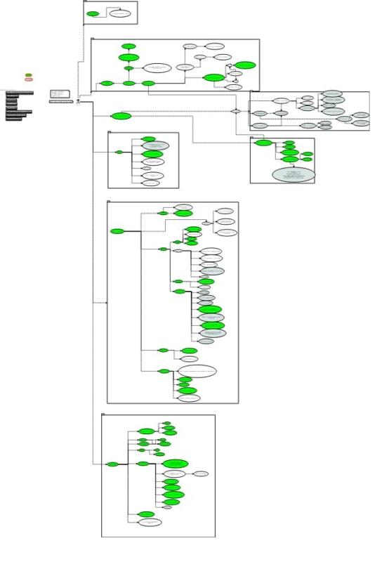 Exemple de cas d'utilisation UML