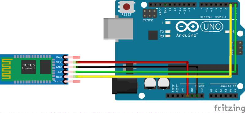 Le câblage Arduino