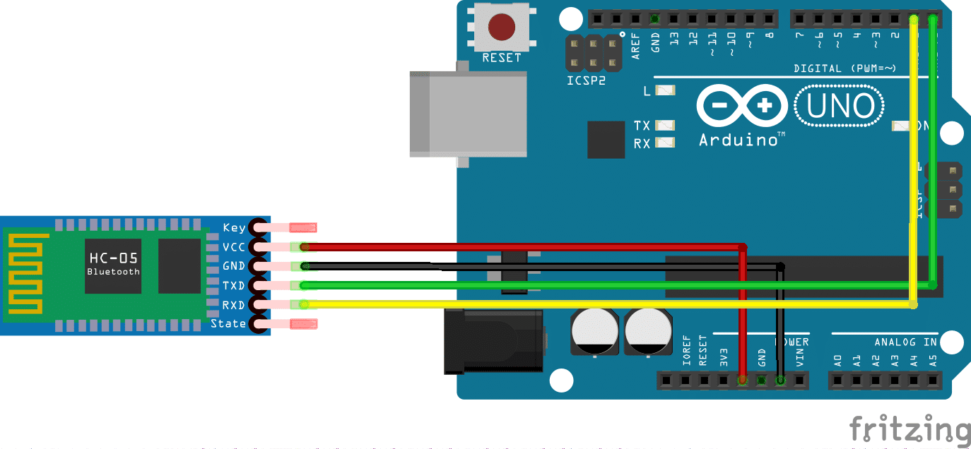 Connecting to Arduino using Processing and bluetooth