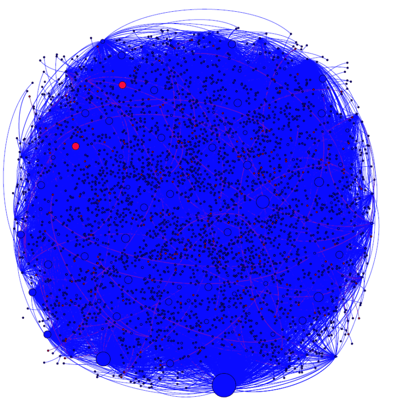 graphique gephi