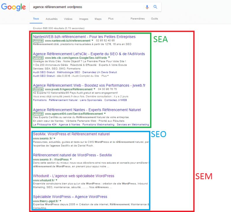 SEM-SEO-SEA - Anatomie d'une page de résultats Google