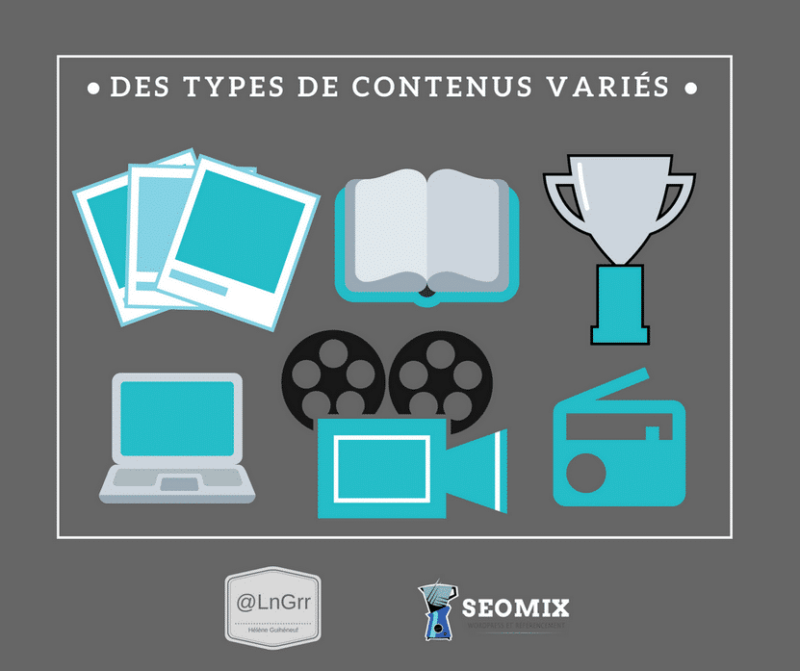 strategie web marketing - types de contenus varies