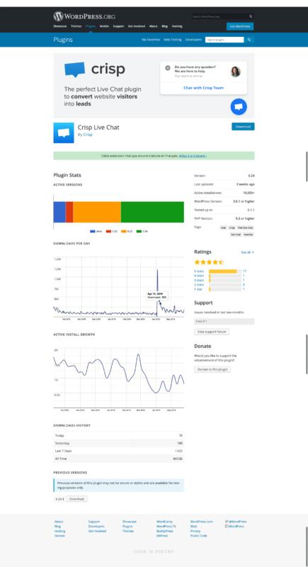 Statistiques d'une extension WordPress